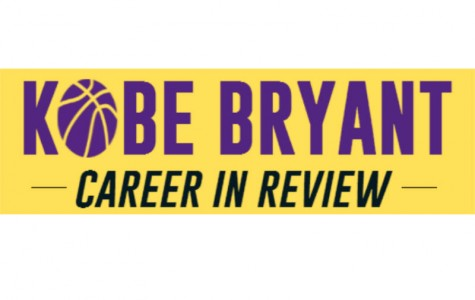 Kobe Bryant to retire after current NBA season