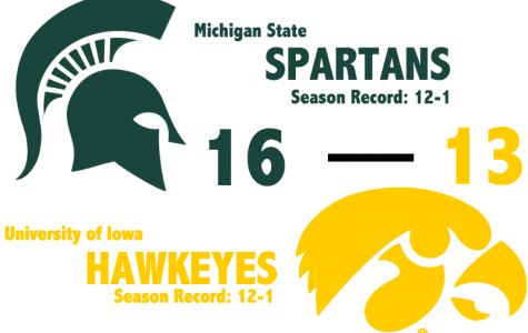 Michigan State advances to Big Ten Playoffs