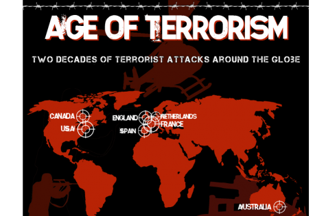 A brief history of terrorist attacks around the world