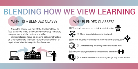 Central to debut blended classes second semester