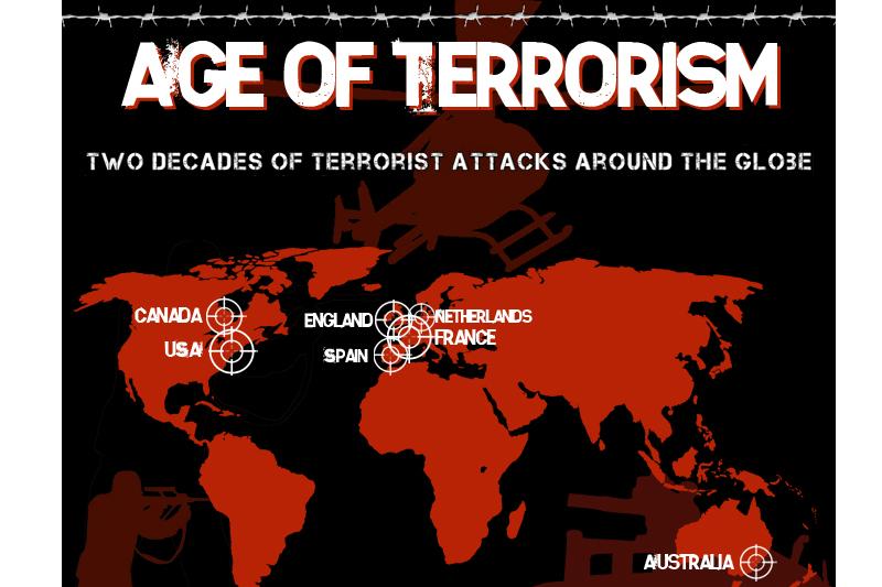 A brief history of terrorist attacks around the world