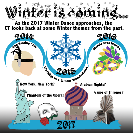 Winter Dance theme voting to end on Thursday