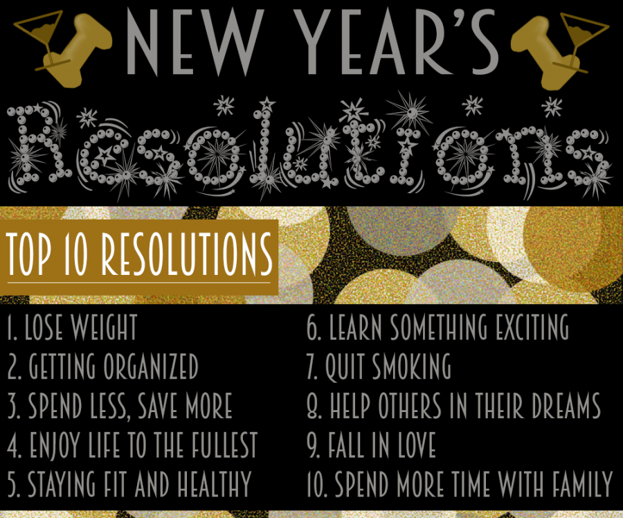 Fast facts: New Year's resolutions