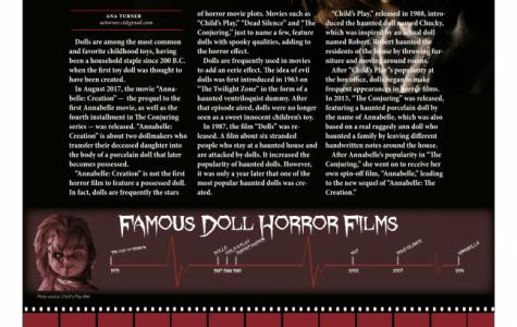 Dolls: Terror on film