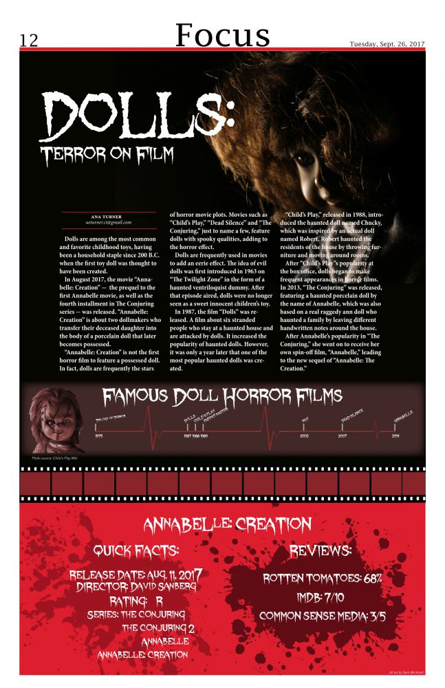 Dolls: Terror on film