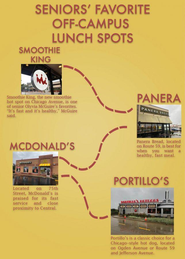Seniors favorite off-campus lunch spots