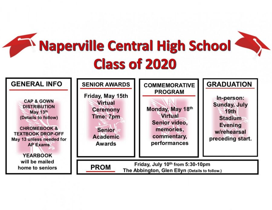 203 high schools announce revised end-of-year plans for seniors