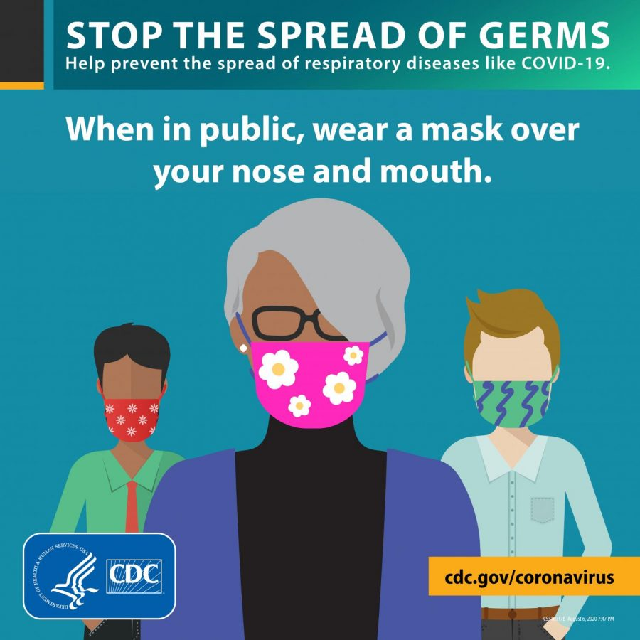 Wearing a mask can help prevent the spread of COVID-19.