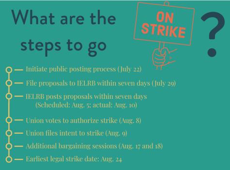 Teacher union postpones potential Aug. 19 strike